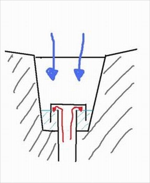 目皿のある風呂の排水トラップ