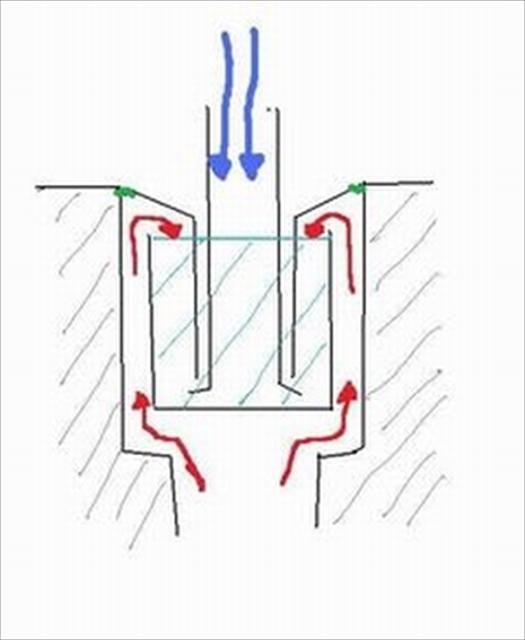洗濯機置き場の排水トラップ